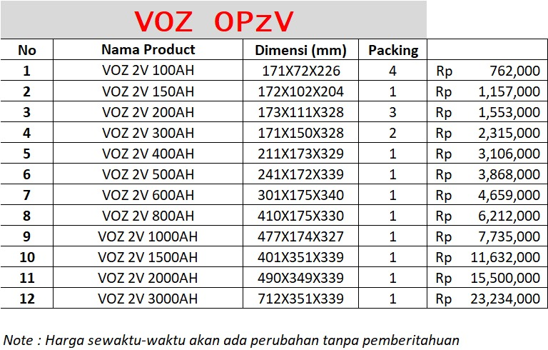 Harga Battery solar cell