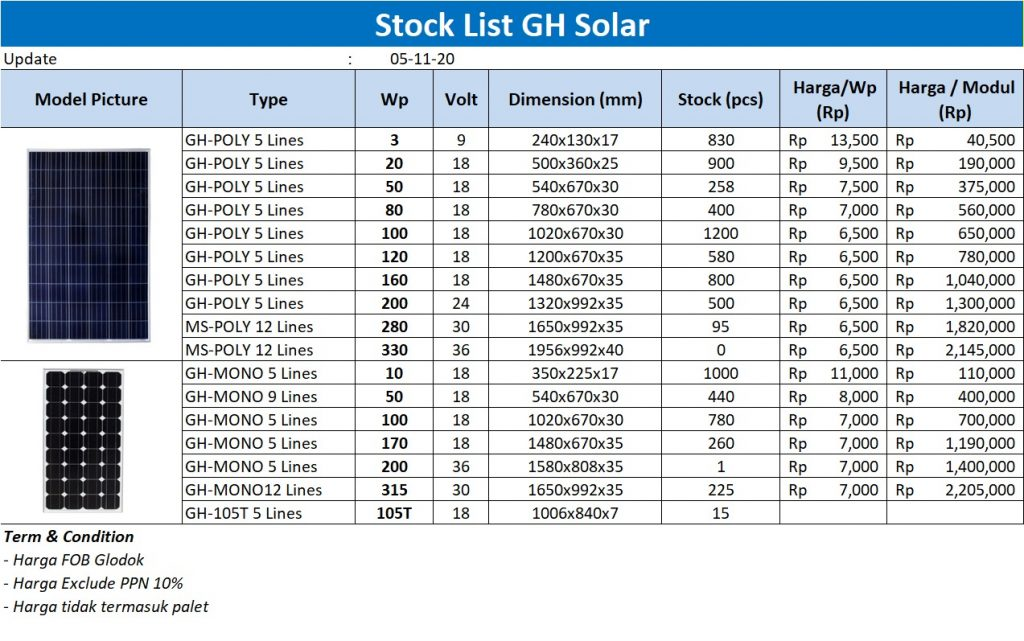 harga solar cell panel surya